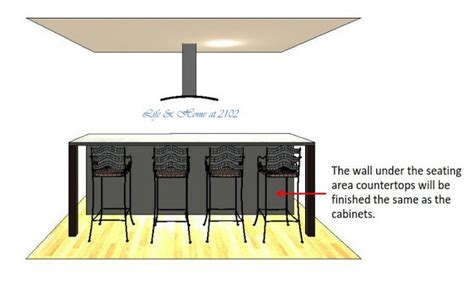 Re Designing A Kitchen looks nice over all but i decided not to sacrifice the extra storage