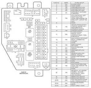 96 jeep fuse 96 free engine image for user