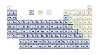 Metals On The Periodic Table List by List Of Metals