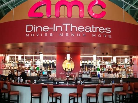 amc theatres the economics of amc theaters centives