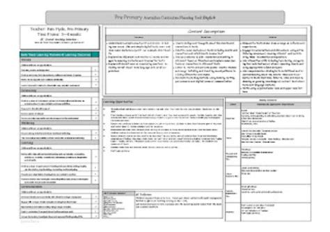 lesson plan template australia unit plan template acara plan template
