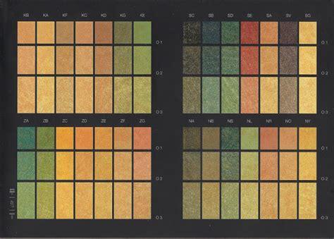 cartelle colori per interni pitture decorazioni cartelle colori