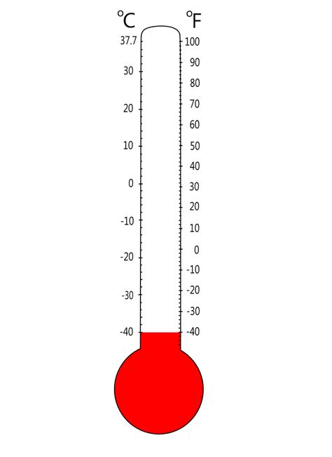 thermometer template 9 best images of blank thermometer chart templates