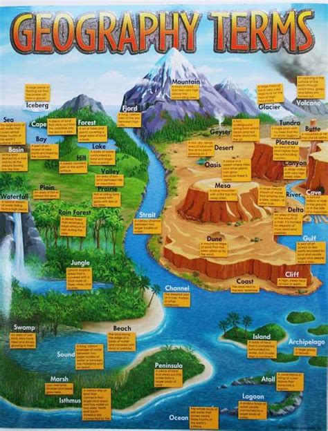 libro 3d class geography want to learn all 46 geography terms they are typed them up and you can download them for free