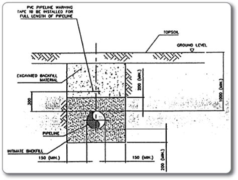 trench drain section 179 2 jpg fig 6 typical trench cross section rocky
