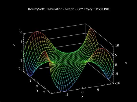 3d graphing houbysoft hc graphing