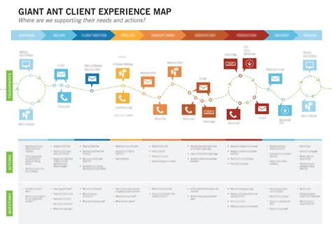 Marie Cheung Service User Experience Designer Experience Map Template