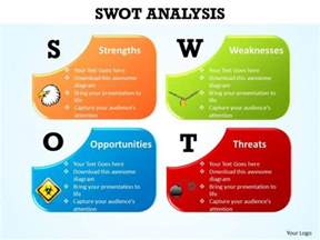 powerpoint swot analysis template free ppt swot analysis template powerpoint