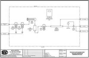 Fuel Gas System P Id 34 How Is Nitrogen Gas N2 Produced For Industrial