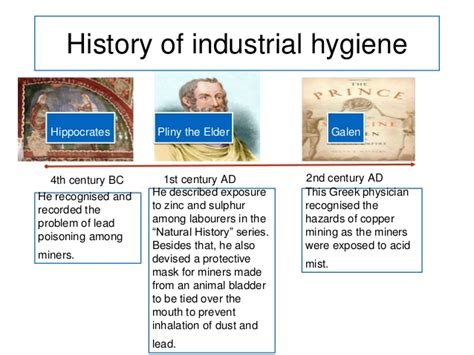 Sulfur History Technology Applications Industry 2nd Edition basic principles of industrial hygiene