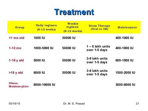 vitamin d deficiency free 1 hour vitamin d lecture vitamin d deficiency