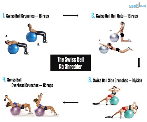 rounds  hyperfast supersets  rest