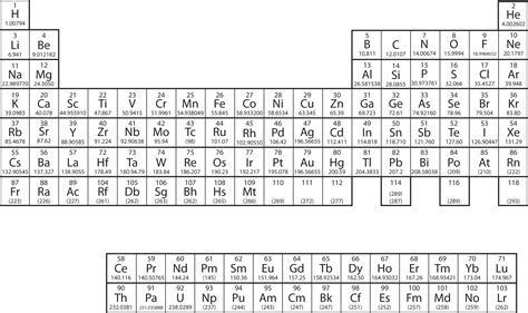 Periodic Table With Electron Configuration by 9 7 Electron Configurations And The Periodic Table