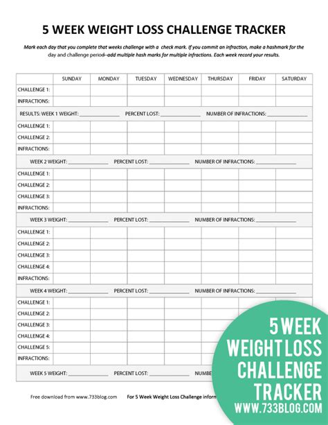 wellness chart and five day log 5 week weight loss challenge printable tracker