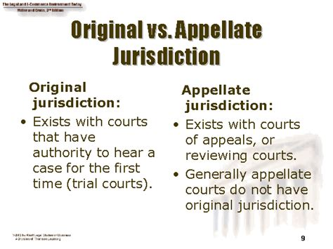 Appellate Search Opinions On Appellate Jurisdiction