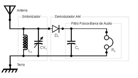 sedia elettrica funzionamento tomas bradanovic telecomunicaciones para dummies