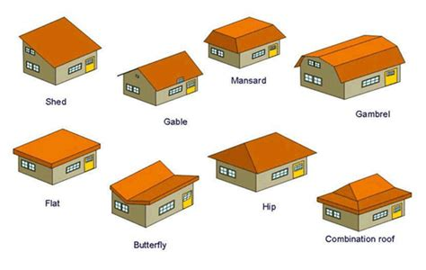 types  roof hr roofing