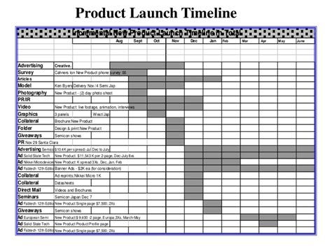 product launch template sle budget timeline business budget template 32 free