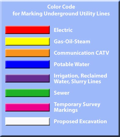 utility marking colors 28 images utility locating what