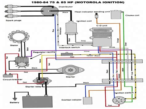 85 outboard wiring diagram wiring diagram with