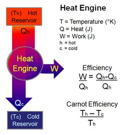 how do heat powered fans work how does radiator generate power science spaceflight