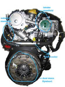 Opel 1 9 Engine Opel Vauxhall Vectra C 1 9 Cdti Z19dth Engine Overview