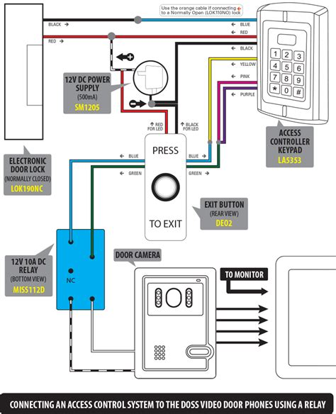 keypad door wiring diagram get free image about wiring