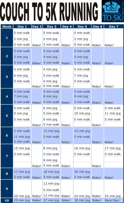 the couch to 5k printable race calendar calendar template 2016