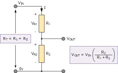 resistors capacitors ws potentiometer preset potentiometers and rheostats