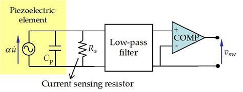current sense resistor filtering current sense resistor filtering 28 images understand current sensing techniques and
