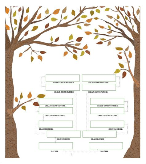 Ancestry Chart Template
