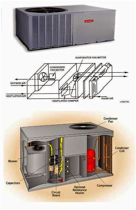 ductable ac wiring diagram air conditioner wiring diagram