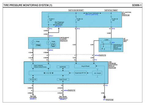 tpms wiring diagram tire pressure monitoring page 2 repair guides g 2 0 dohc 2007 tire pressure monitoring system autozone com