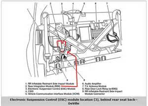 2000 Buick Lesabre Battery Location Buick Enclave Battery Location On 2011 Buick Free Engine