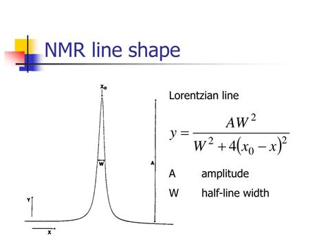 define free induction decay ppt nmr spectroscopy powerpoint presentation id 138786