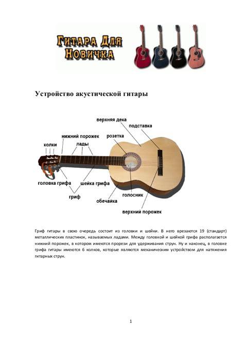 belajar gitar dasar disertai gambar belajar gitar dasar disertai gambar upload share and