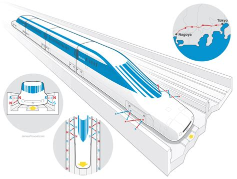 JR Railways MagLev   James Provost   Technical Illustrator