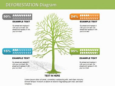 deforestation diagram deforestation powerpoint diagrams imaginelayout