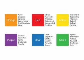 color personalities what is your personality color conscious news