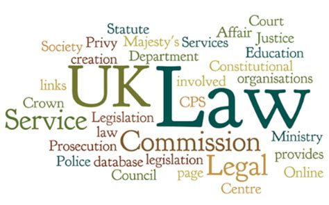 law commission law and legislation