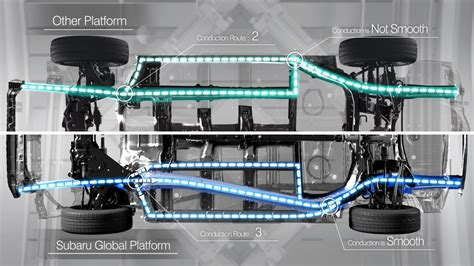 performance chassis technology subaru