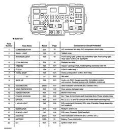 2005 Honda Crv Fuse Box Diagram 2004 Honda Cr V The Brake Light Fuse Owners Manual