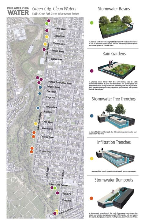 project history green infrastructure cobbs creek parkway green infrastructure project philadelphia water department