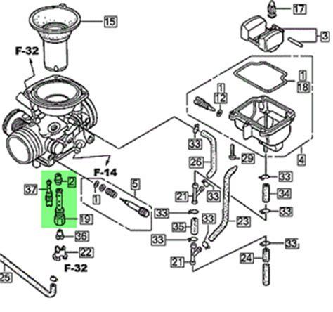 yamaha ttr 90 carburetor diagram 2003 yamaha ttr 90 carburetor wiring source