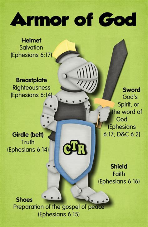 doodle god on armor 1000 images about teaching of god on