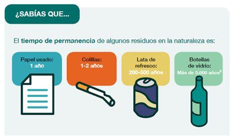 imagenes animadas sobre el reciclaje el reciclaje consciente