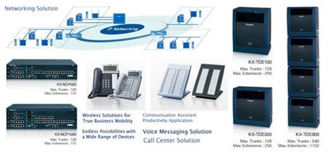 Intercom Commax Tp6rc distributor pabx panasonic teknisi service pabx