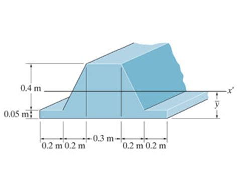 centroid of at section locate the centroid y bar of the cross section de