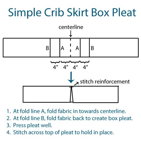 Pleated Crib Skirt Tutorial by Diy Box Pleat Crib Skirt Crib Skirt Tutorial Crib