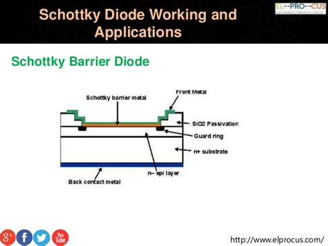 working of schottky diode schottky diode working and applications